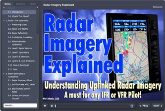 Radar Imagery Explained
