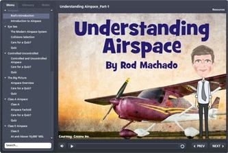 Understanding Airspace